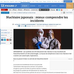 Sciences : Nucléaire japonais : mieux comprendre les incidents