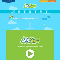 Interactive 100 Number Chart