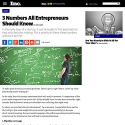 3 Numbers All Entrepreneurs Should Know