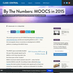 By The Numbers: MOOCS in 2015