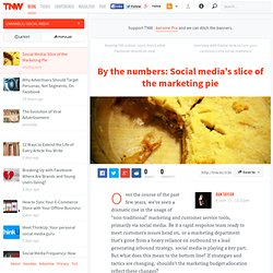 By the numbers: Social media's slice of the marketing pie - Social Media