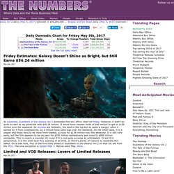 The Numbers - Movie Box Office Data, Film Stars, Idle Speculation