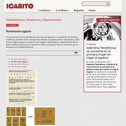 Numeración egipcia Icarito