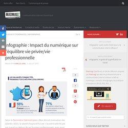 Infographie : Impact du numérique sur l'équilibre vie privée/vie professionnelle