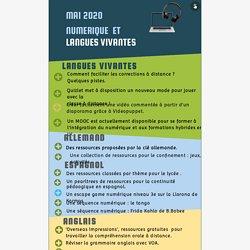 Ressources pour la continuité pédaogique en espagnol.,ANGLAIS,numérique et lv mai 2020 tw by zeliamalhaire IAN LV Nantes