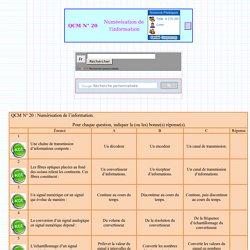 QCM N° 20 Numérisation de l'information. Terminale S