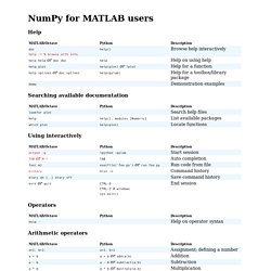 NumPy for MATLAB users – Mathesaurus