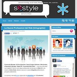 Le Nuove Professioni del Web 2.0 in Infografica