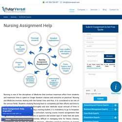 Nursing Assignment Help, Best Writers for Nursing Assignment Writing