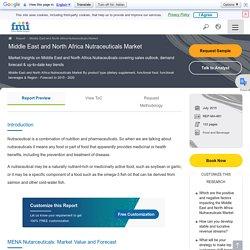 MENA Industry Analysis & Forecast