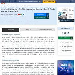 Yeast Nutrients Market - Industry Analysis 2024