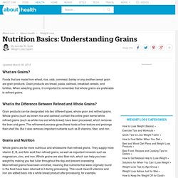 Nutrition Basics: Understanding Grains