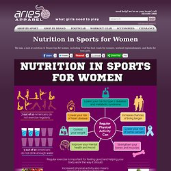 Nutrition in Sports for Women (Infographic)
