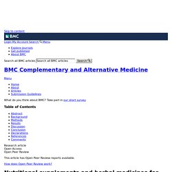 Nutritional supplements and herbal medicines for women with polycystic ovary syndrome; a systematic review and meta-analysis