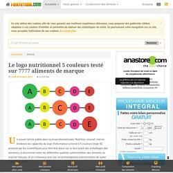 Le logo nutritionnel 5 couleurs testé sur 7777 aliments de marque