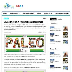 Paleo Diet In A Nutshell (Infographic)