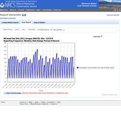 NWCC Report Generator