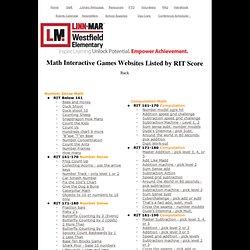 NWEA Math RIT Sites