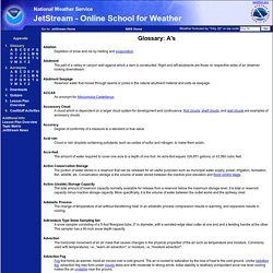 Weather Glossary: A's