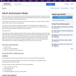 OAuth Authorization Model