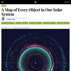 A Map of Every Object in Our Solar System - Visual Capitalist