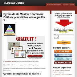 Pyramide de Maslow : l'utiliser pour définir vos objectifs