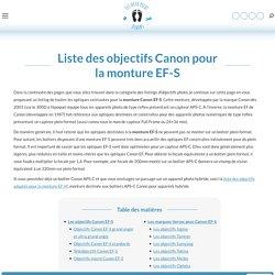 Les objectifs Canon pour monture EF-S en 2021