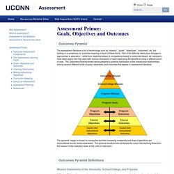Goals, Objectives and Outcomes › Assessment Primer › Assessment › University of Connecticut