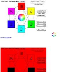 Objets colorés en lumière colorée