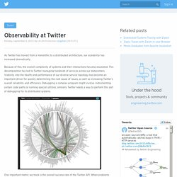 Observability at Twitter