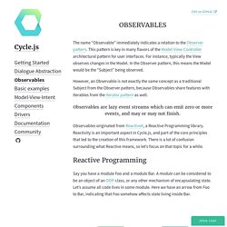 Observables › Cycle.js