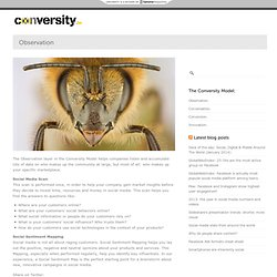 Observation « Conversity.be