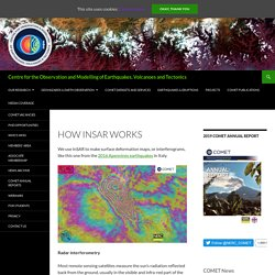How InSAR works - Centre for the Observation and Modelling of Earthquakes, Volcanoes and Tectonics