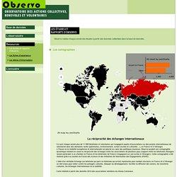 Observo : Les études et rapports de l'Observatoire des actions collectives, bénévoles et volontaires - Ressources