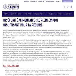 Olivier - Insécurité alimentaire : le plein emploi insuffisant pour la réduire - Observatoire québécois des inégalités