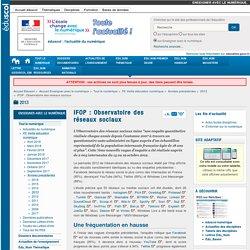 IFOP : Observatoire des réseaux sociaux