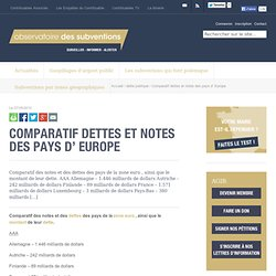 Comparatif dettes et notes des pays d' Europe