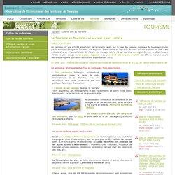 Observatoire du Tourisme en Indre-et-Loire - Economie-Touraine.com