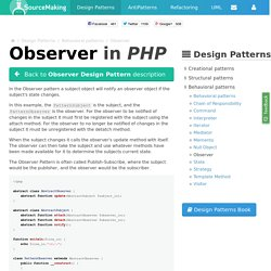 Observer Design Pattern in PHP