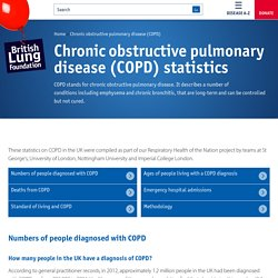 Chronic obstructive pulmonary disease (COPD) statistics
