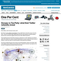 One Per Cent: Occupy vs Tea Party: what their Twitter networks reveal