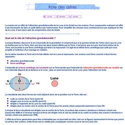 Cours d'Oceanographie - la maree - role des astres - DRO/LPO - Ifremer