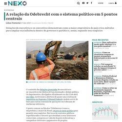 A relação da Odebrecht com o sistema político em 5 pontos centrais - Nexo Jornal