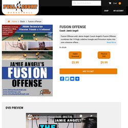 Fusion Offense With Jamie Angeli- Basketball Coaching videos