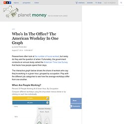 Who's In The Office? The American Workday In One Graph : Planet Money