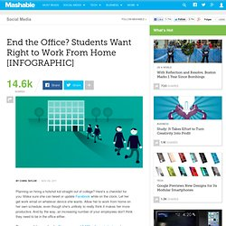 End the Office? Students Want Right to Work From Home [INFOGRAPHIC]