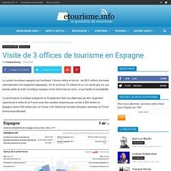Visite de 3 offices de tourisme en Espagne