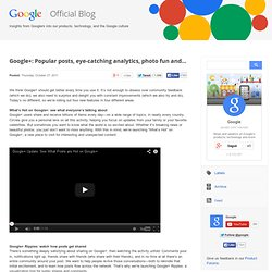Google+: Popular posts, eye-catching analytics, photo fun and...