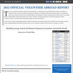 2012 Official Volunteer Abroad Report
