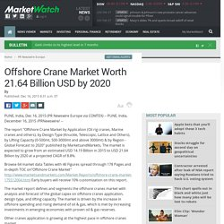 Offshore Crane Market Worth 21.64 Billion USD by 2020